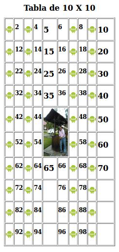 tabla de 10 X 10